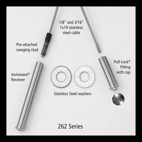 RailFX 262 Series Kit