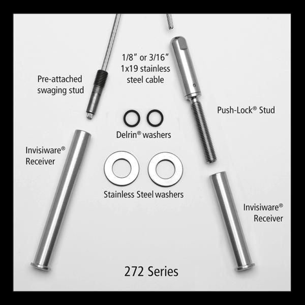 RailFX 272 Series Kit
